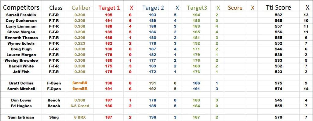nov-results1